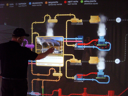 Interactive projection display.